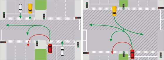 Движение через перекресток  - порядок в случае нахождения на главной