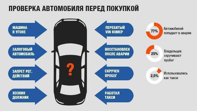 Проверить автомобиль на юридическую чистоту и отсутствие ареста можно на сайте ГИБДД