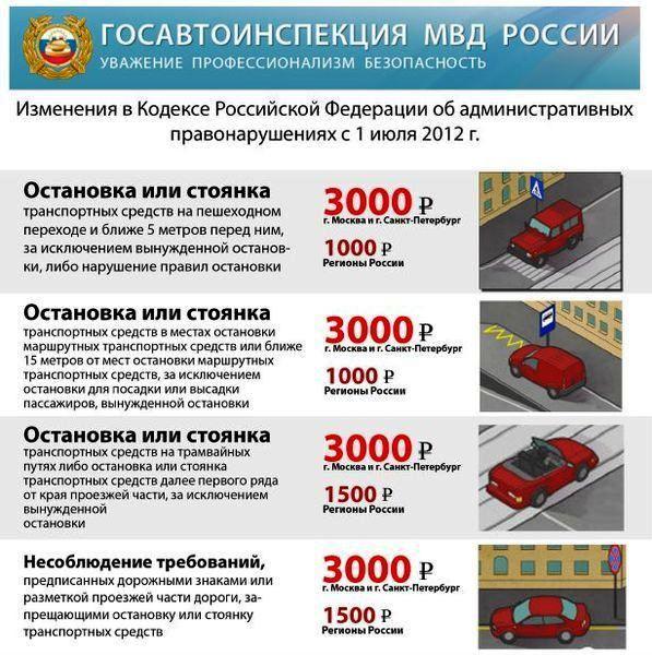 Нарушение правил остановки транспортных средств - таблица
