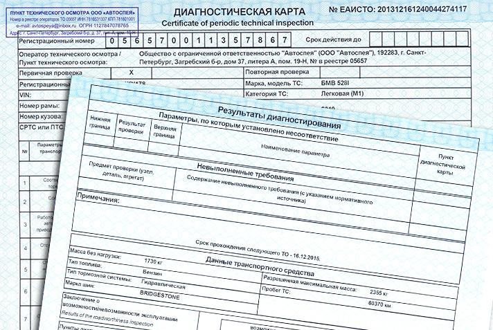 ОСАГО и техосмотр - подтверждающие документы