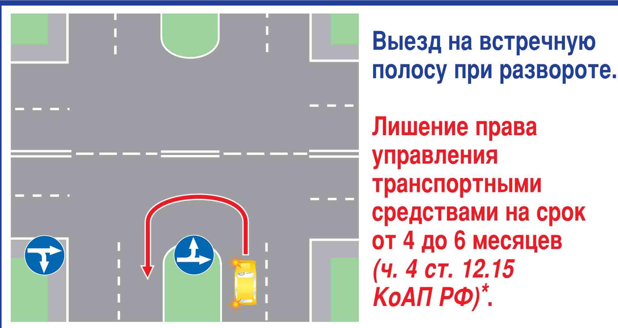 Разворот по малому радиус - правила дорожного движения
