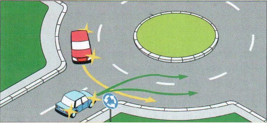 Описание правил включения поворотников при въезде на кольцо