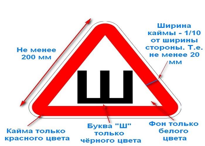 Правила использования знака с буквой Ш на транспортных средствах